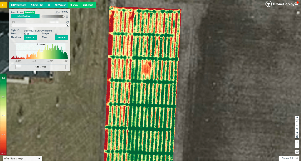 NDVI-Research